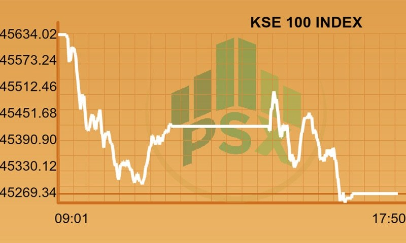 Pakistan Stock Exchange closes week on negative note